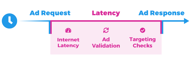 Latency-Wiki-Graphics.png